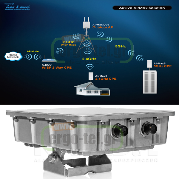 DUAL RADIO OUTDOOR BASE STATION 802.11a/b/g AIRLIVE AIRMAX DUO