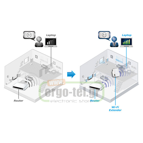 ΕΞΥΠΝΗ ΣΥΣΚΕΥΗ ACCESS POINT/REPEATER EW-7438RPN MINI N300 ΕΩΣ 300Mbps
