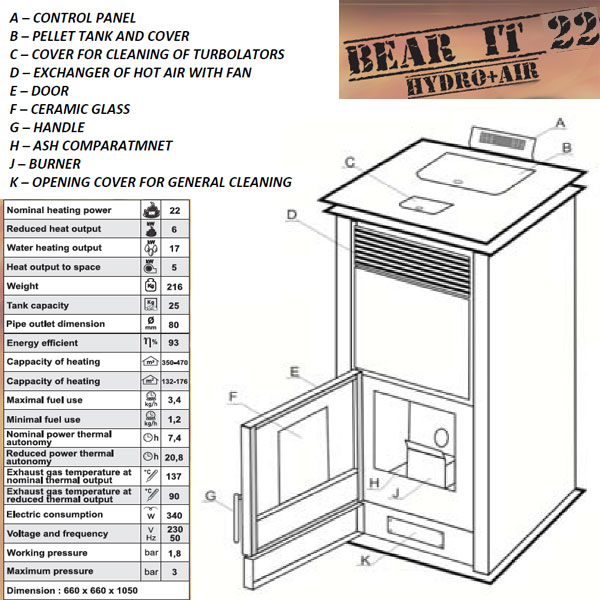 ����� pellet ������� 22KW BearIT 22 ��������� �� ������� ��������� ��� ������ ��� 176m�